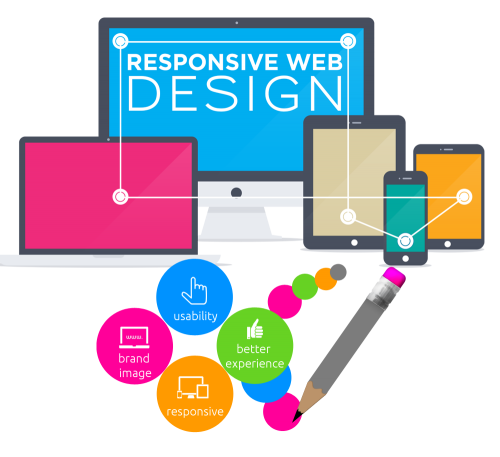 Smart Website Design is the Cornerstone of Online Marketing