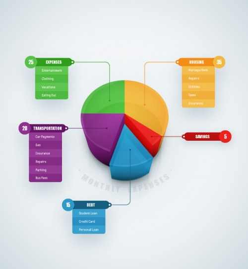 Create a 3D Pie Chart Design in Adobe Illustrator